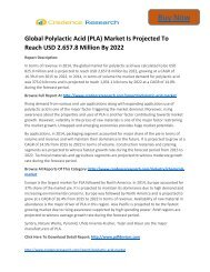 Global Polylactic Acid Market to 2022 – Industry Survey,Market Size, Competitive Trends: Credence Research