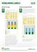 Win-Win situatie met DairyStart - Page 3