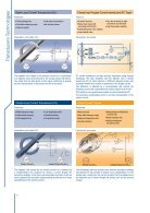 railway current voltage transducers - Page 4