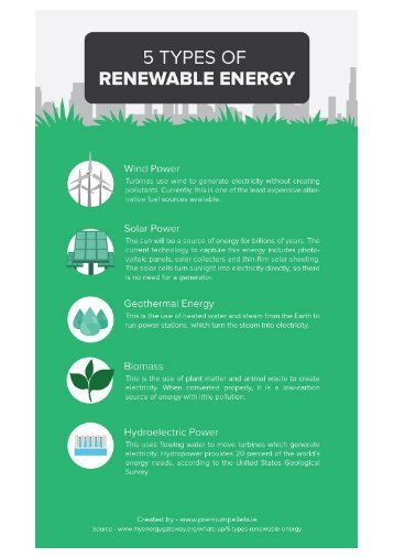5 Types of Renewable Energy