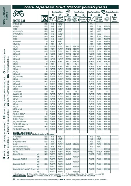 SX-F 505 07-09 FA181R FA368R EBC Brake Pads