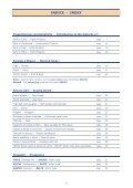 Formati e Misure - Items & Sizes - ITAS srl - Abrasivi flessibili - Page 5