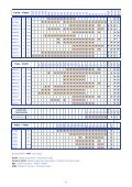 Formati e Misure - Items & Sizes - ITAS srl - Abrasivi flessibili - Page 6