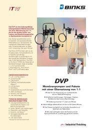 Binks-Membranpumpe - TT-TransTechnik GmbH