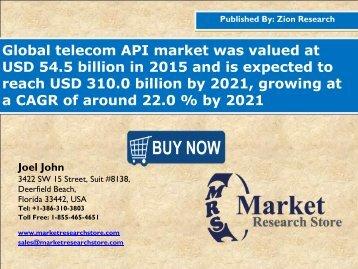 Telecom API Market