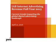 IAB Internet Advertising Revenue Full Year 2015