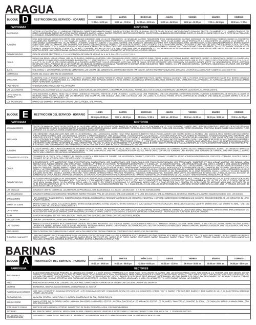Aragua Bloque B Restricci