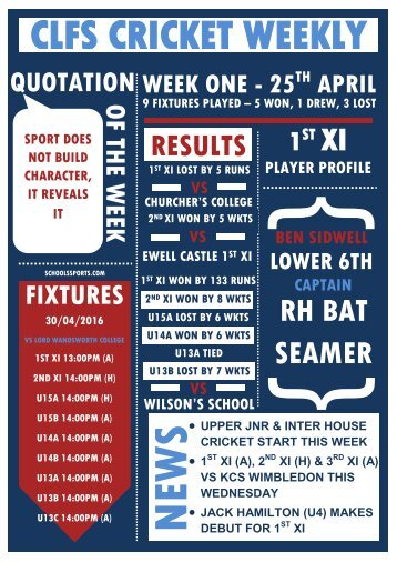 CLFS Cricket Weekly Week One 25th April