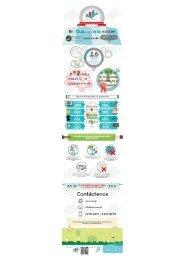 Infografía SEO Guatemala