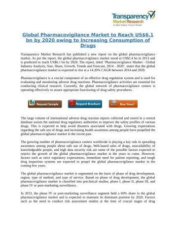 Pharmacovigilance Market1
