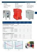 ETERNASOLID® - Thermobehälter und EPP-Boxen - Seite 7