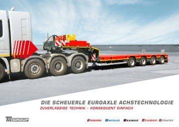 Euro-Axle_DE