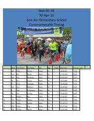 Bon Air 5K 30-Apr-16 Bon Air Elementary School Commonwealth Timing