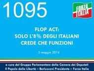 1095-FLOPS-ACT-SOLO-L8-PER-CENTO-DEGLI-ITALIANI-CREDE-CHE-FUNZIONI