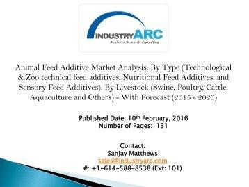 Animal feed Aditives 2