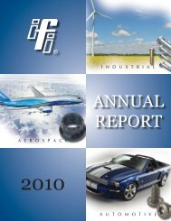 2015 Strategic Plan Approved: 12/7/09 - Industrial Fasteners Institute