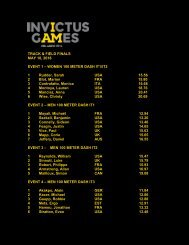 Track-and-Field-Final-Results