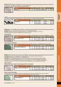 Trockenbau - Lagerware - Seite 7