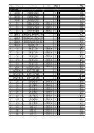 kalkulation reziso JULI 2007 - Valentino & Co. GmbH