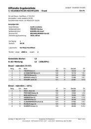 Mannschaftswertung (Klassen) - Volksbiathlon Hochfilzen