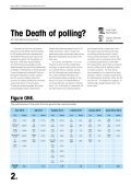 Polling ? - Page 4