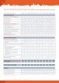 LES FINANCES LOCALES - Page 2