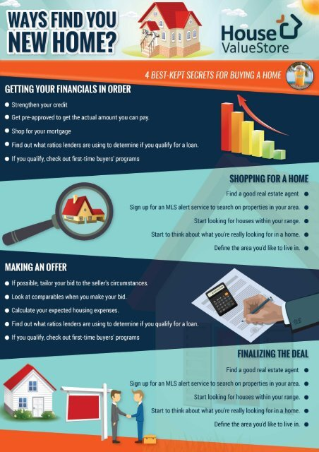 Ways to Find New Homes for Sale By Housevaluestore.Com
