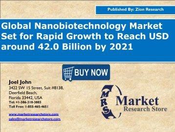 Nanobiotechnology Market