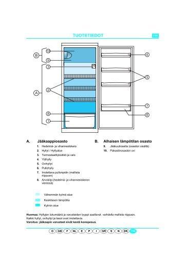 KitchenAid A 211R/G - Refrigerator - A 211R/G - Refrigerator FI (853916538000) Scheda programmi