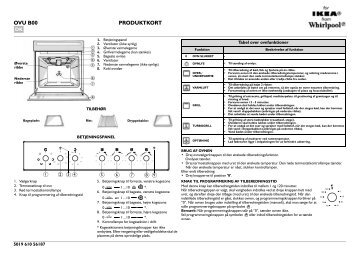 KitchenAid 301 230 14 - Oven - 301 230 14 - Oven DA (857921501000) Scheda programmi