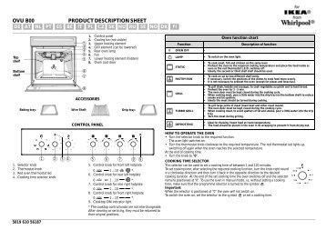 KitchenAid 301 230 14 - Oven - 301 230 14 - Oven EN (857921501000) Scheda programmi