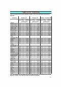 KitchenAid 745 280 80 - Oven - 745 280 80 - Oven PT (854144801010) Istruzioni per l'Uso - Page 6