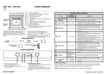 KitchenAid 201 237 45 - Oven - 201 237 45 - Oven RU (857922001000) Scheda programmi