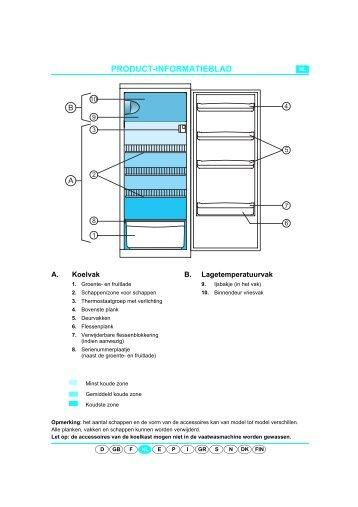 KitchenAid A 211/G/1 - Refrigerator - A 211/G/1 - Refrigerator NL (853916501010) Scheda programmi