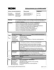 Adviescommissies voor ruimtelijke kwaliteit - Gemeente Bloemendaal