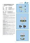 gruppi manometrici, manometri, vacuometri e flessibili - ITE-Tools.com - Page 4