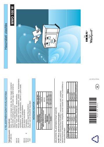 KitchenAid 10079328 MWO 140 W - Microwave - 10079328 MWO 140 W - Microwave HU (858720016290) Istruzioni per l'Uso