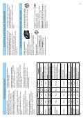 KitchenAid 10079328 MWO 140 W - Microwave - 10079328 MWO 140 W - Microwave HU (858720016290) Istruzioni per l'Uso - Page 5