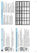 KitchenAid 10079328 MWO 140 W - Microwave - 10079328 MWO 140 W - Microwave HU (858720016290) Istruzioni per l'Uso - Page 6