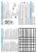 KitchenAid 10079328 MWO 140 W - Microwave - 10079328 MWO 140 W - Microwave HU (858720016290) Istruzioni per l'Uso - Page 7