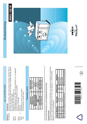 KitchenAid 10079328 MWO 140 W - Microwave - 10079328 MWO 140 W - Microwave SV (858720016290) Istruzioni per l'Uso