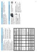 KitchenAid 10079328 MWO 140 W - Microwave - 10079328 MWO 140 W - Microwave SV (858720016290) Istruzioni per l'Uso - Page 5