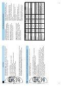 KitchenAid 10079328 MWO 140 W - Microwave - 10079328 MWO 140 W - Microwave SV (858720016290) Istruzioni per l'Uso - Page 6