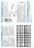 KitchenAid 10079328 MWO 140 W - Microwave - 10079328 MWO 140 W - Microwave SV (858720016290) Istruzioni per l'Uso - Page 7