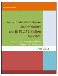 Air and Missile Defense Radar Market Worth 12.52 Billion USD by 2021
