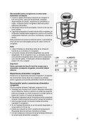 KitchenAid ZS 101 - Freezer - ZS 101 - Freezer RO (850736110000) Istruzioni per l'Uso - Page 4
