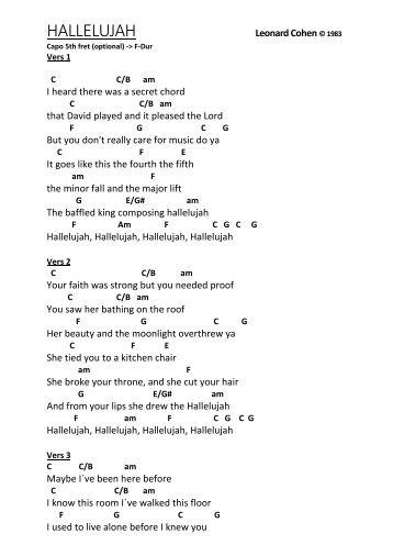 Dorable Chords For Hallelujah By Leonard Cohen Images - Beginner ...