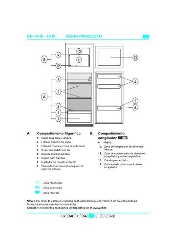 KitchenAid 745 387 10 - Fridge/freezer combination - 745 387 10 - Fridge/freezer combination ES (853970101000) Scheda programmi