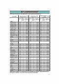 KitchenAid OBI 106 B - Oven - OBI 106 B - Oven SV (854147601010) Istruzioni per l'Uso - Page 6