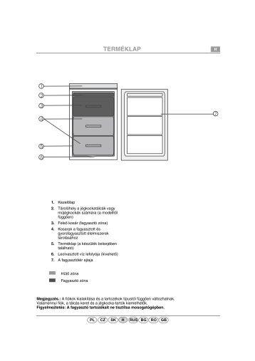 KitchenAid ZS 131 - Freezer - ZS 131 - Freezer HU (850736010000) Scheda programmi